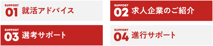就活アドバイス、求人企業のご紹介、選考サポート、進行サポート