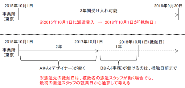 20151009a